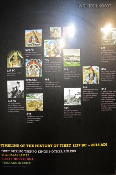 G030-Dharamsala-muzeum Tybetu