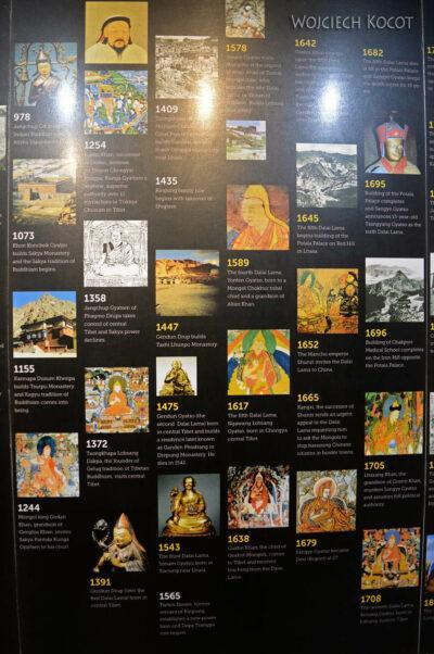 G031-Dharamsala-muzeum Tybetu