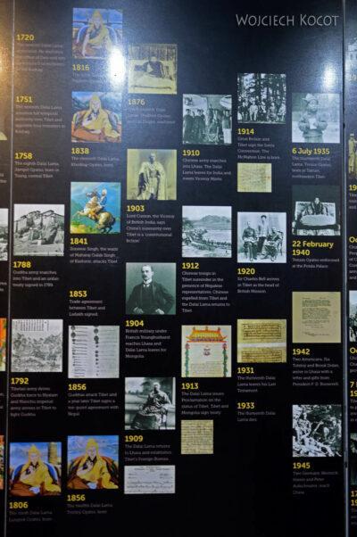 G032-Dharamsala-muzeum Tybetu