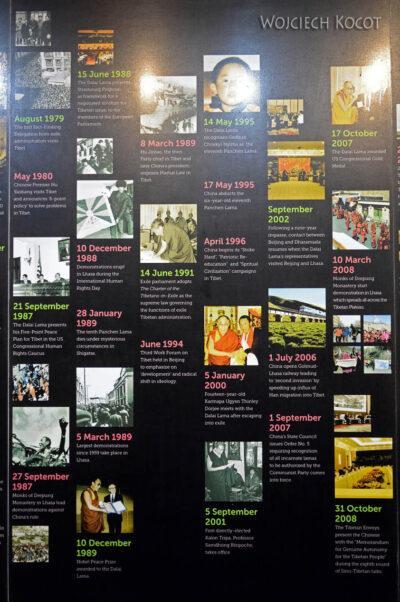 G034-Dharamsala-muzeum Tybetu